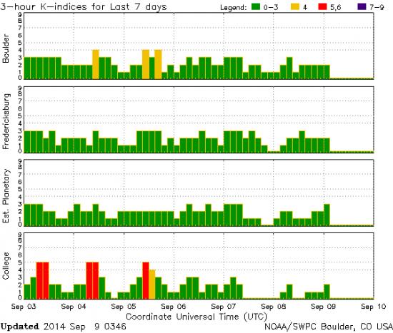 09.09.14.4k-index